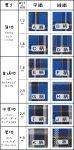 画像5: 【先染平織・厚地】神戸タータン播州織コットン K柄・厚平織 【1m単位】※お取り寄せ (5)